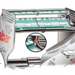 Mercedes F-Duct comprehensible only to aliens