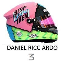 Daniel Ricciardo 2019 Helmet